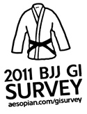 gi survey